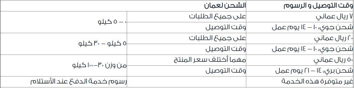 خدمة التوصيل في Mumzworld عمان
